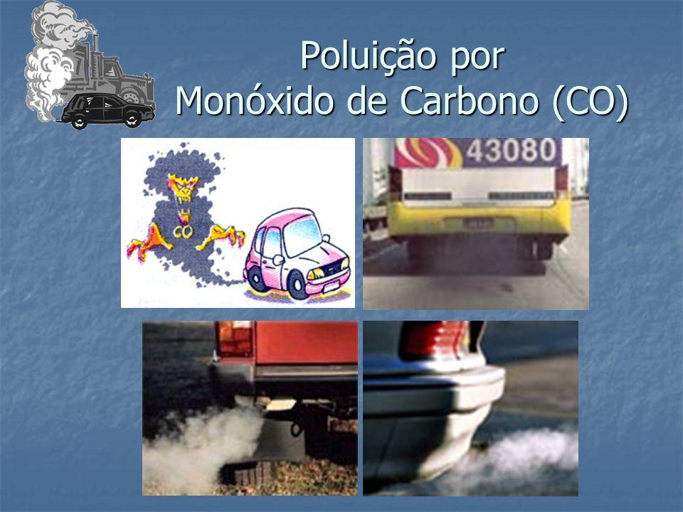 Poluição por Monóxido de Carbono (CO)