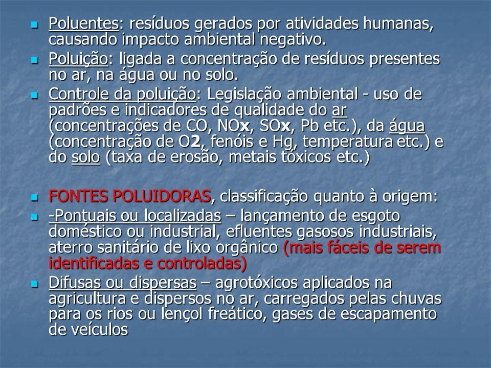 Poluentes: resíduos gerados por atividades humanas, causando impacto ambiental negativo. Poluentes: resíduos gerados por atividades humanas, causando