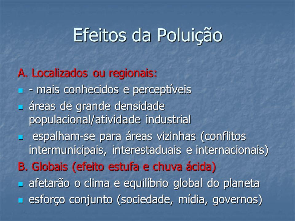 Efeitos da Poluição A. Localizados ou regionais: - mais conhecidos e perceptíveis - mais conhecidos e perceptíveis áreas de grande densidade populacio