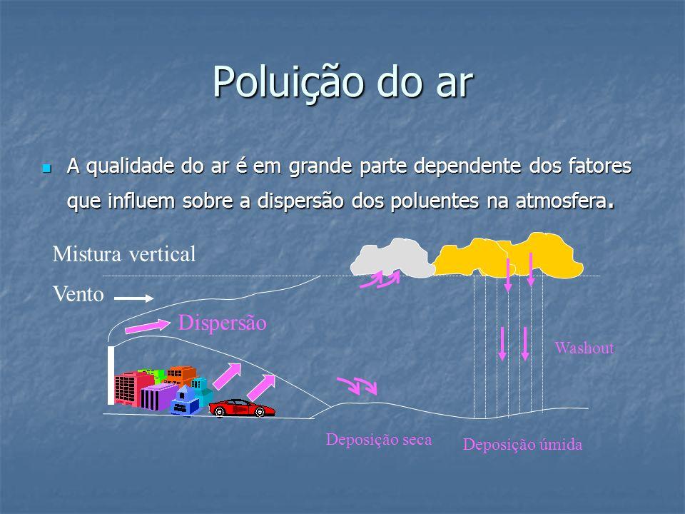 Poluição do ar A qualidade do ar é em grande parte dependente dos fatores que influem sobre a dispersão dos poluentes na atmosfera. A qualidade do ar