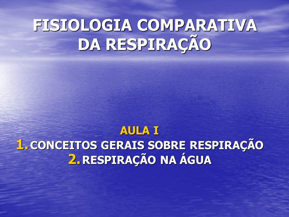 FISIOLOGIA COMPARATIVA DA RESPIRAÇÃO AULA I 1. CONCEITOS GERAIS SOBRE RESPIRAÇÃO 2. RESPIRAÇÃO NA ÁGUA