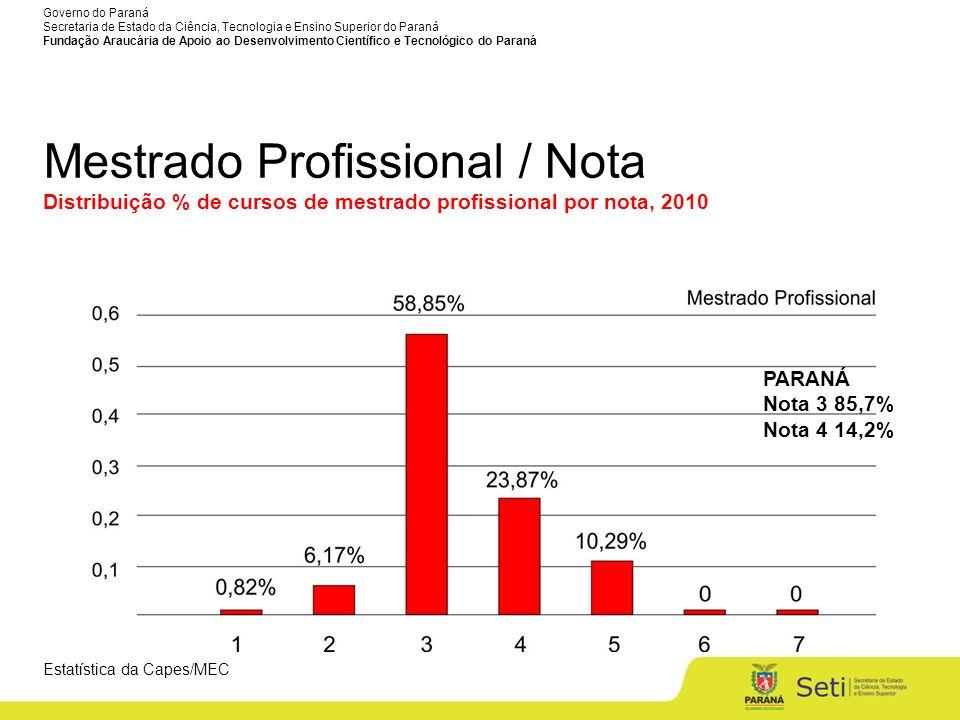 Governo do Paraná Secretaria de Estado da Ciência, Tecnologia e Ensino Superior do Paraná Fundação Araucária de Apoio ao Desenvolvimento Científico e Tecnológico do Paraná EDITAL UNIVERSAL IES PROJETOS SUBMETIDOSPROJETOS APOIADOS Diferença entre os submetidos e apoiados NºR$%NºR$% UEL1845.618.801,4512,8321.063.873,2518,8 6,0 (+) UEM2247.851.884,5615,6341.220.605,3420 4,4 (+) UFPR2819.451.421,1819,6361.177.719,2321,2 1,6 (+) UTFPR2255.635.729,7415,714283.226,578,2 7,5 (-) 28.725.777,9363,73.760.424,3968,2 * Com os dados acima podemos concluir que as instituições citadas demandaram 63,7% dos projetos submetidos e obtiveram 68,2% dos projetos apoiados, ou seja uma diferença positiva considerando a proporcionalidade entre submissão e apoio dos projetos.