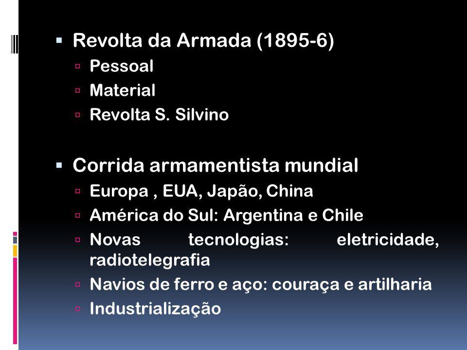 Revolta da Armada (1895-6) Pessoal Material Revolta S. Silvino Corrida armamentista mundial Europa, EUA, Japão, China América do Sul: Argentina e Chil