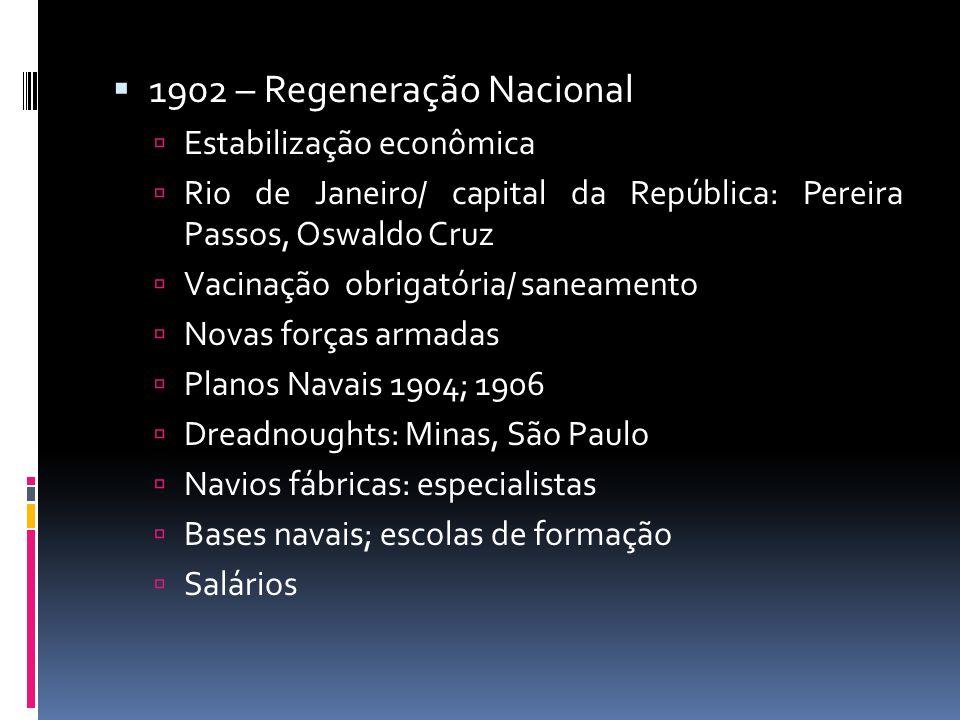 1902 – Regeneração Nacional Estabilização econômica Rio de Janeiro/ capital da República: Pereira Passos, Oswaldo Cruz Vacinação obrigatória/ saneamen