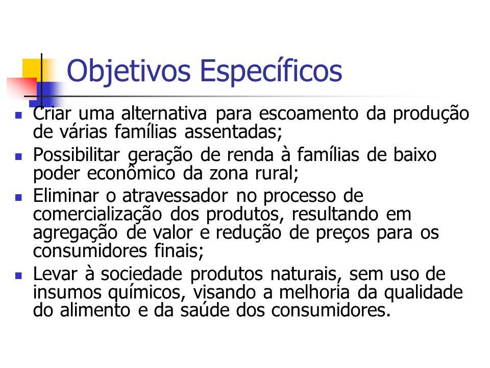 Objetivos Específicos Criar um espaço de socialização, valorização e comercialização para os produtos dos Grupos de Mulheres da região de Marabá.