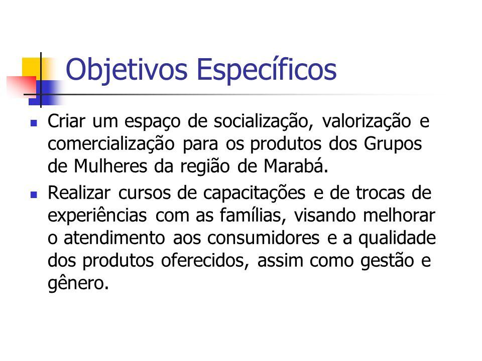 Objetivos Específicos Criar um espaço de socialização, valorização e comercialização para os produtos dos Grupos de Mulheres da região de Marabá. Real