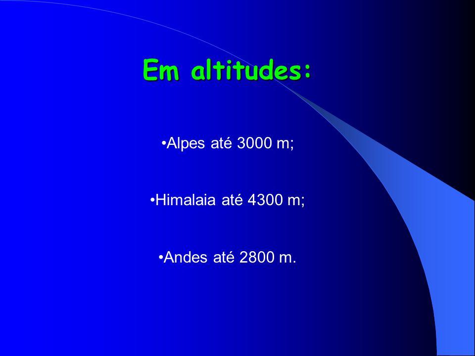 Em altitudes: Alpes até 3000 m; Himalaia até 4300 m; Andes até 2800 m.