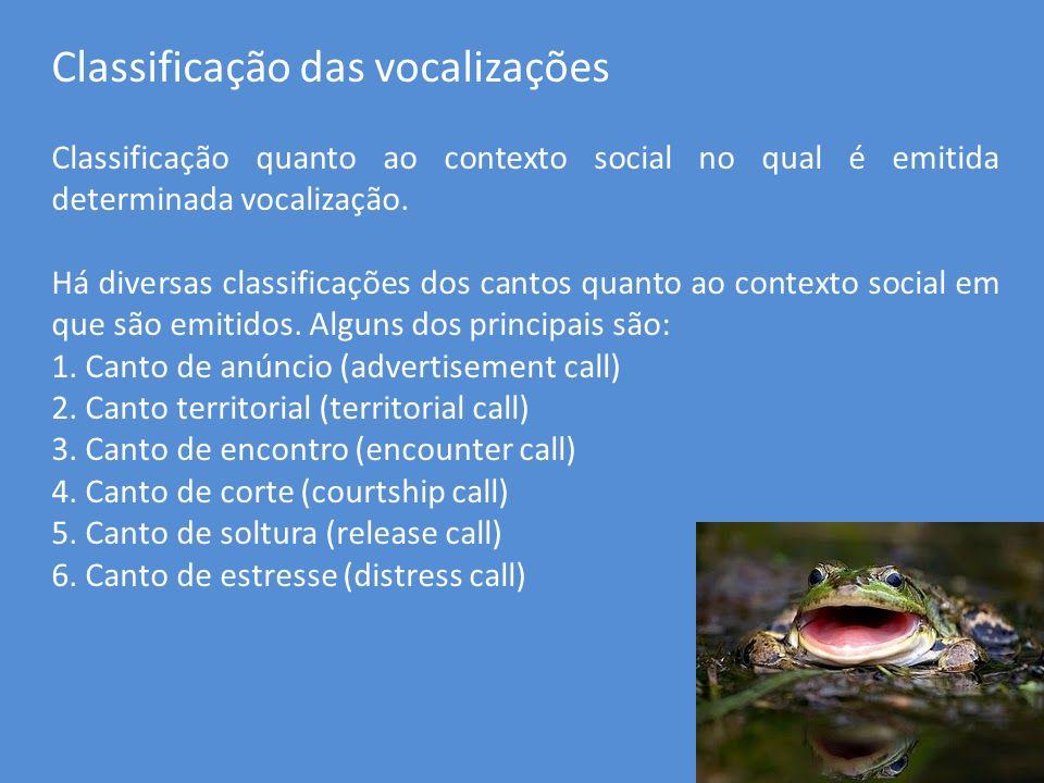 Classificação das vocalizações Classificação quanto ao contexto social no qual é emitida determinada vocalização. Há diversas classificações dos canto