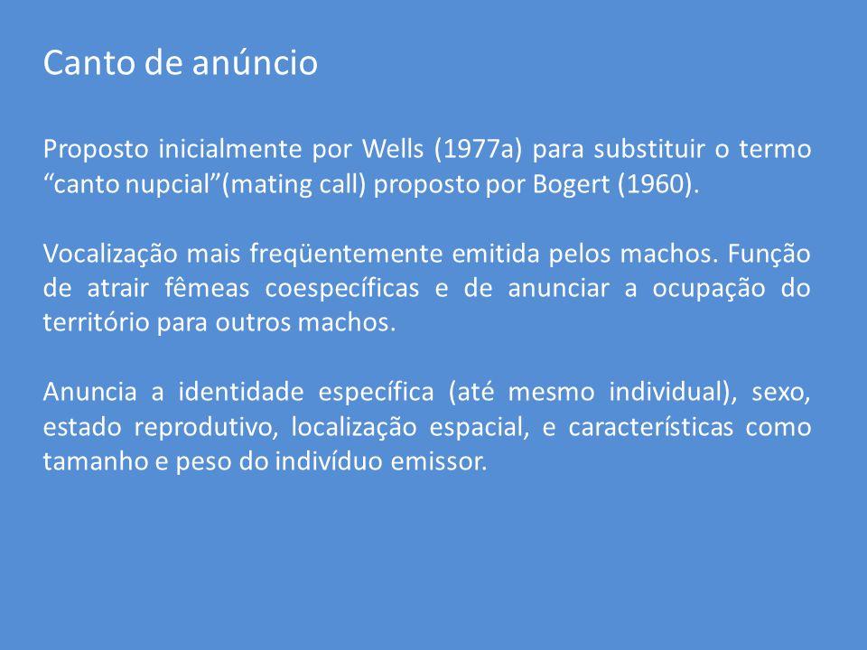 Canto de anúncio Proposto inicialmente por Wells (1977a) para substituir o termo canto nupcial(mating call) proposto por Bogert (1960). Vocalização ma