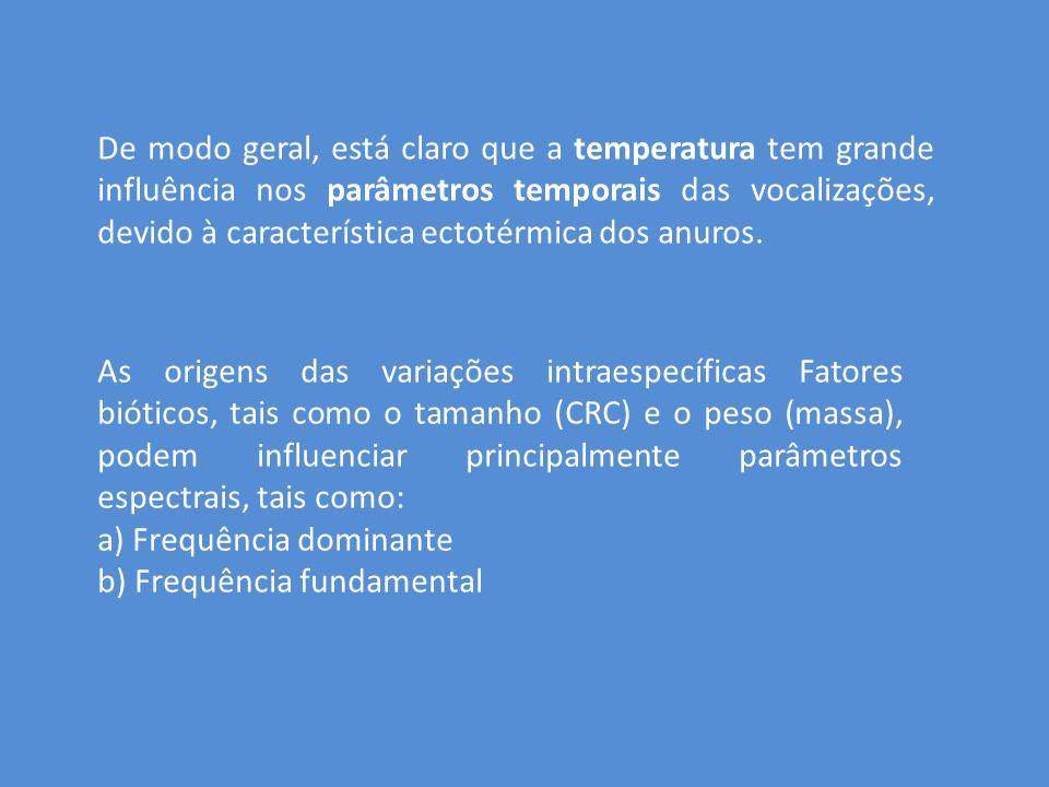 De modo geral, está claro que a temperatura tem grande influência nos parâmetros temporais das vocalizações, devido à característica ectotérmica dos a