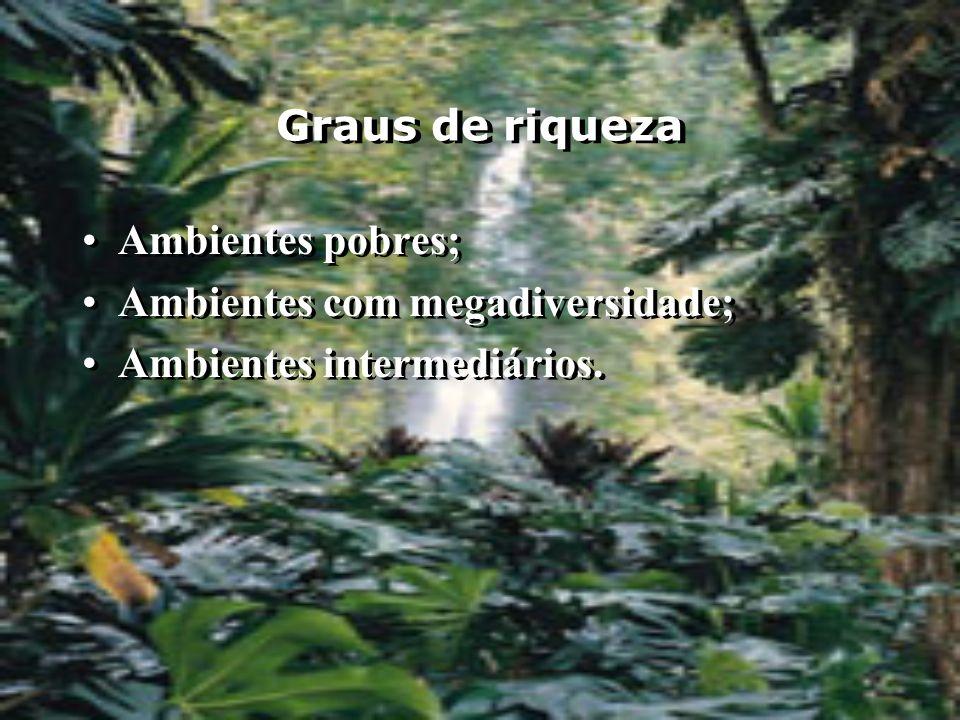 Graus de riqueza Ambientes pobres; Ambientes com megadiversidade; Ambientes intermediários. Ambientes pobres; Ambientes com megadiversidade; Ambientes