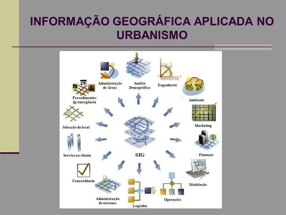 INFORMAÇÃO GEOGRÁFICA APLICADA NO URBANISMO