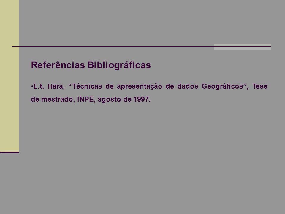 Referências Bibliográficas L.t. Hara, Técnicas de apresentação de dados Geográficos, Tese de mestrado, INPE, agosto de 1997.