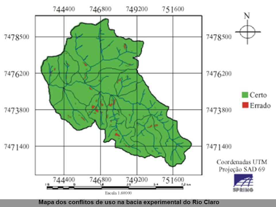 APLICAÇÕES PRÁTICAS NA AGRONOMIA Os Sistema de Informação Geográfica podem auxiliar a decisão, pois dispõem de ferramentas que integram informações de várias naturezas.