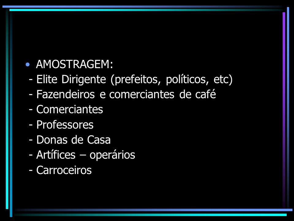 AMOSTRAGEM: - Elite Dirigente (prefeitos, políticos, etc) - Fazendeiros e comerciantes de café - Comerciantes - Professores - Donas de Casa - Artífice
