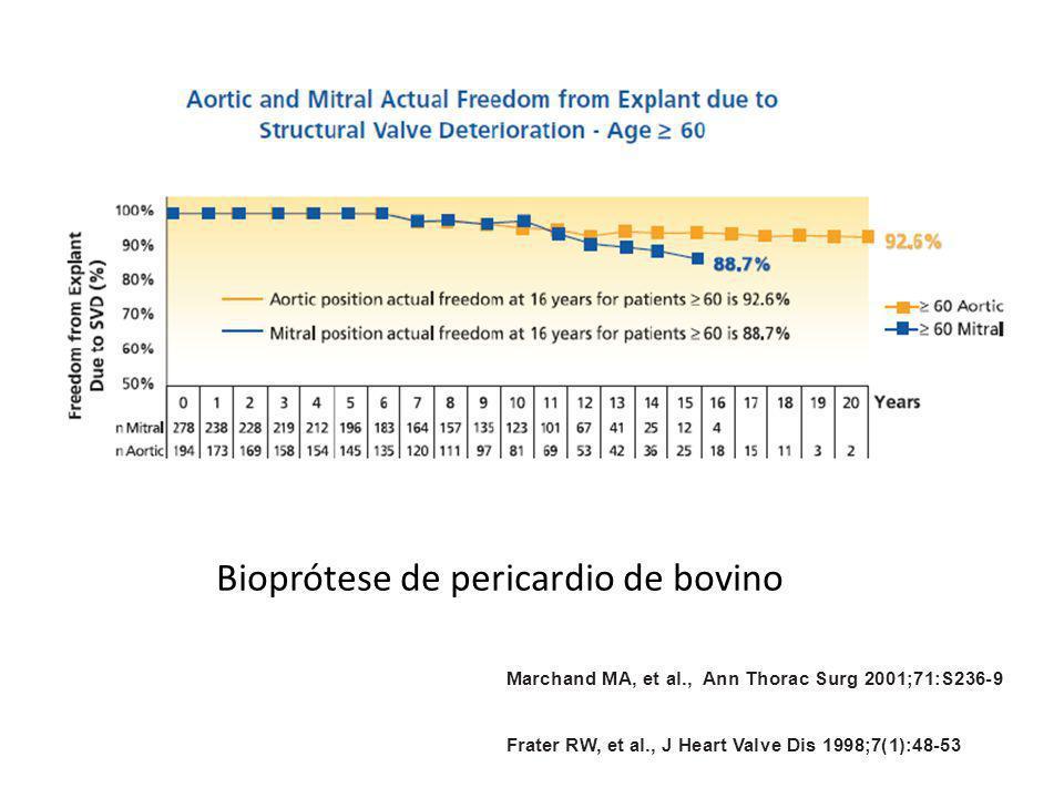 Bioprótese de pericardio de bovino Marchand MA, et al., Ann Thorac Surg 2001;71:S236-9 Frater RW, et al., J Heart Valve Dis 1998;7(1):48-53
