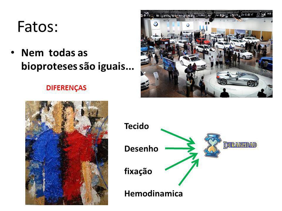Fatos: Nem todas as bioproteses são iguais... DIFERENÇAS Tecido Desenho fixação Hemodinamica Durabilidad