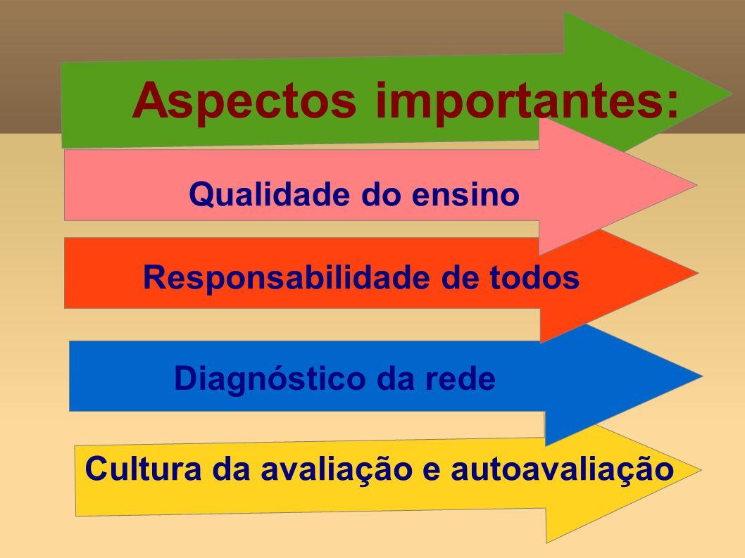 Aspectos importantes: Qualidade do ensino Responsabilidade de todos Diagnóstico da rede Cultura da avaliação e autoavaliação
