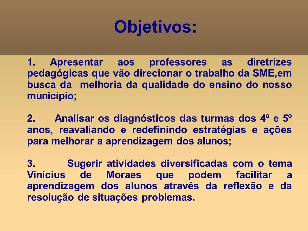 Objetivos: 1. Apresentar aos professores as diretrizes pedagógicas que vão direcionar o trabalho da SME,em busca da melhoria da qualidade do ensino do