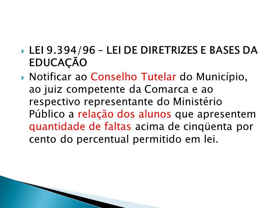 LEI 9.394/96 – LEI DE DIRETRIZES E BASES DA EDUCAÇÃO Notificar ao Conselho Tutelar do Município, ao juiz competente da Comarca e ao respectivo represe