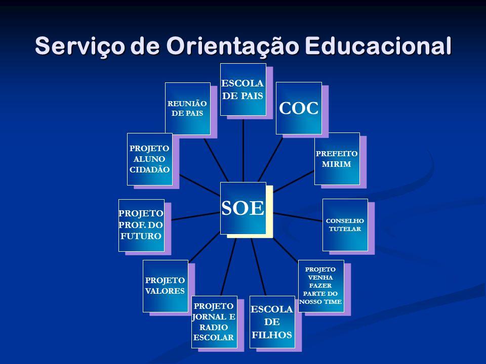 Serviço de Orientação Educacional REUNIÃO DE PAIS PROJETO ALUNO CIDADÃO PROJETO PROF.