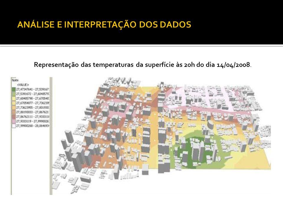 Representação das temperaturas da superfície às 20h do dia 14/04/2008.