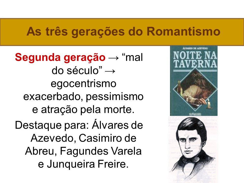 As três gerações do Romantismo Segunda geração mal do século egocentrismo exacerbado, pessimismo e atração pela morte.