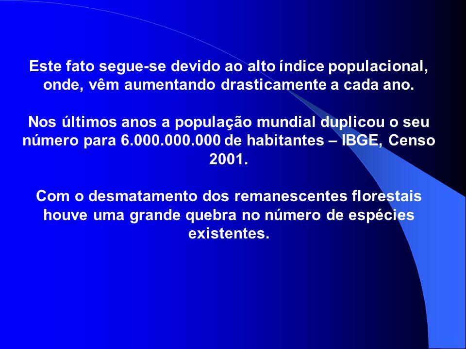 Este fato segue-se devido ao alto índice populacional, onde, vêm aumentando drasticamente a cada ano. Nos últimos anos a população mundial duplicou o