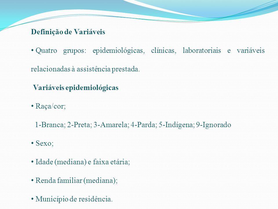 Definição de Variáveis Quatro grupos: epidemiológicas, clínicas, laboratoriais e variáveis relacionadas à assistência prestada. Variáveis epidemiológi