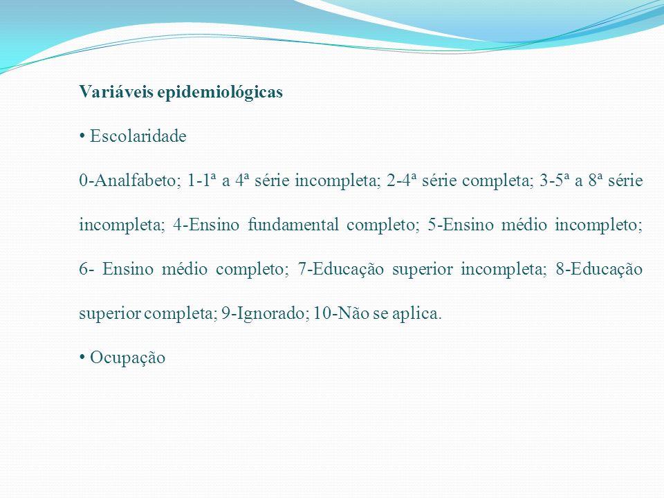 Variáveis epidemiológicas Escolaridade 0-Analfabeto; 1-1ª a 4ª série incompleta; 2-4ª série completa; 3-5ª a 8ª série incompleta; 4-Ensino fundamental