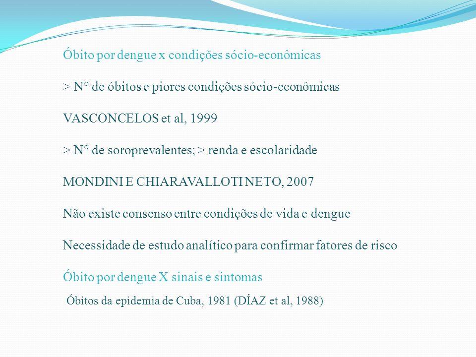 Óbito por dengue x condições sócio-econômicas > N° de óbitos e piores condições sócio-econômicas VASCONCELOS et al, 1999 > N° de soroprevalentes; > re