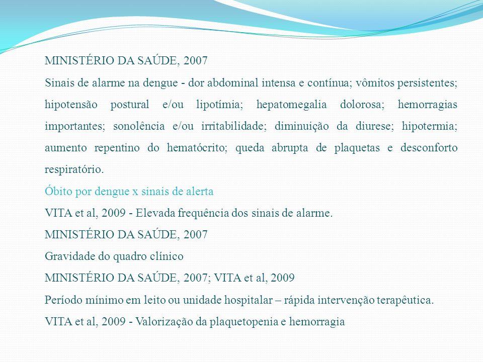 MINISTÉRIO DA SAÚDE, 2007 Sinais de alarme na dengue - dor abdominal intensa e contínua; vômitos persistentes; hipotensão postural e/ou lipotímia; hep