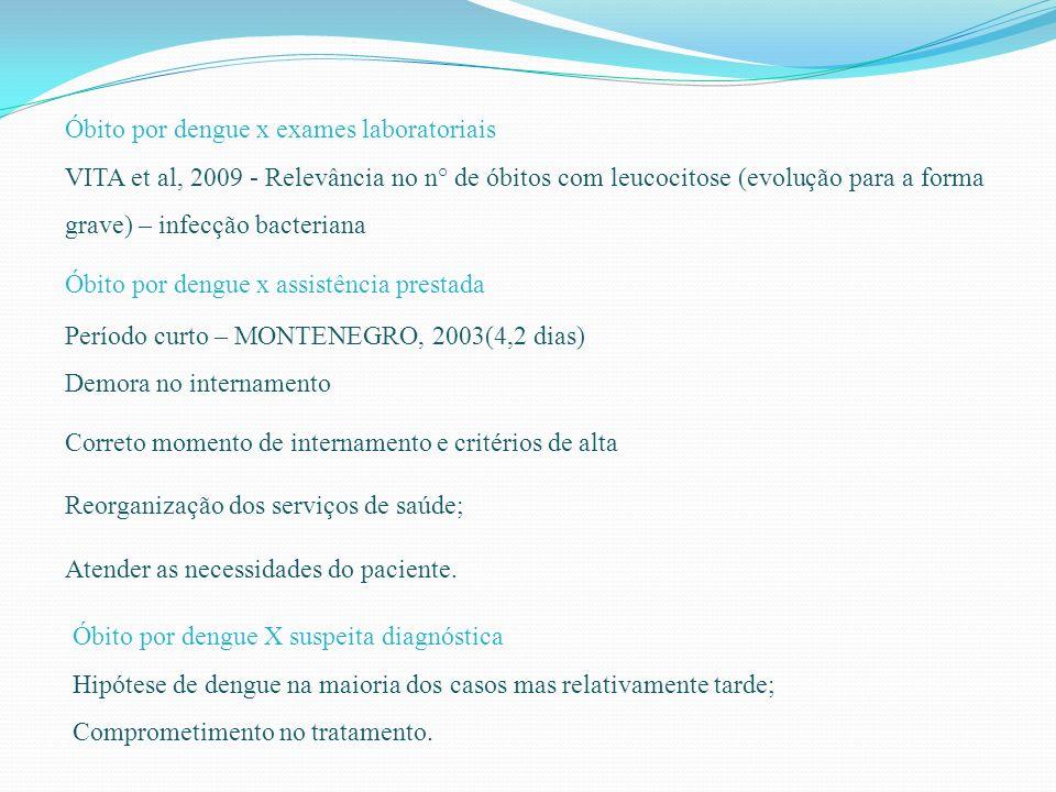 Óbito por dengue x exames laboratoriais VITA et al, 2009 - Relevância no n° de óbitos com leucocitose (evolução para a forma grave) – infecção bacteri
