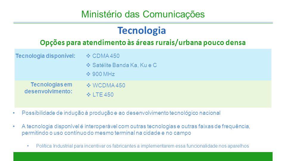Ministério das Comunicações Tecnologia Tecnologia disponível: Possibilidade de indução à produção e ao desenvolvimento tecnológico nacional A tecnolog