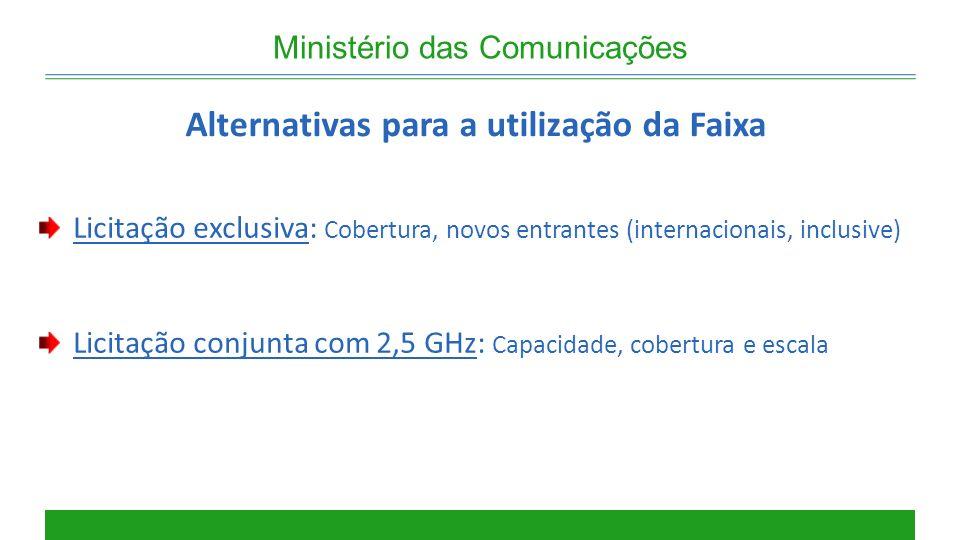 Ministério das Comunicações Alternativas para a utilização da Faixa Licitação exclusiva: Cobertura, novos entrantes (internacionais, inclusive) Licita