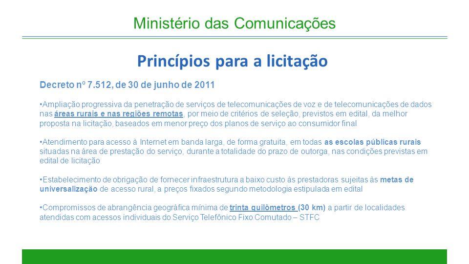 Ministério das Comunicações Princípios para a licitação Decreto nº 7.512, de 30 de junho de 2011 Ampliação progressiva da penetração de serviços de te