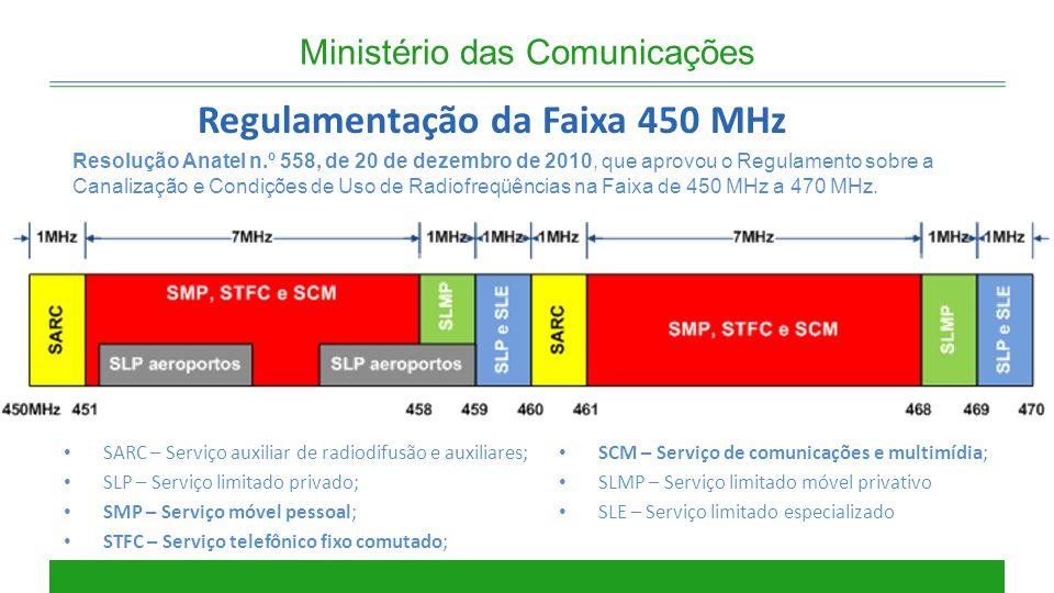 Ministério das Comunicações Resolução Anatel n.º 558, de 20 de dezembro de 2010, que aprovou o Regulamento sobre a Canalização e Condições de Uso de R