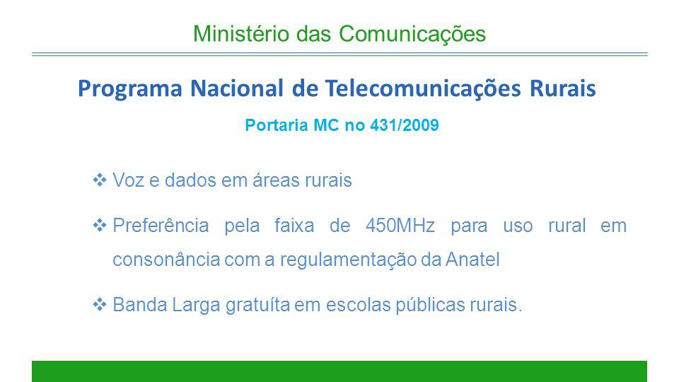 Ministério das Comunicações Programa Nacional de Telecomunicações Rurais Portaria MC no 431/2009 Voz e dados em áreas rurais Preferência pela faixa de