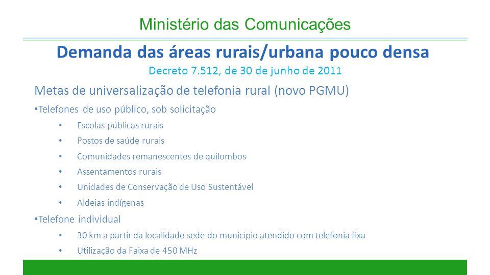Ministério das Comunicações Tecnologia A faixa de 450 MHz é uma solução tecnológica para a área rural/urbana pouco densa e pode ser o caminho para a expansão das telecomunicações, na medida em que permite: Cobertura tanto da área rural quanto urbana pouco densa e/ou isolada Atendimento fixo – inclusive banda larga Mobilidade, ainda que restrita