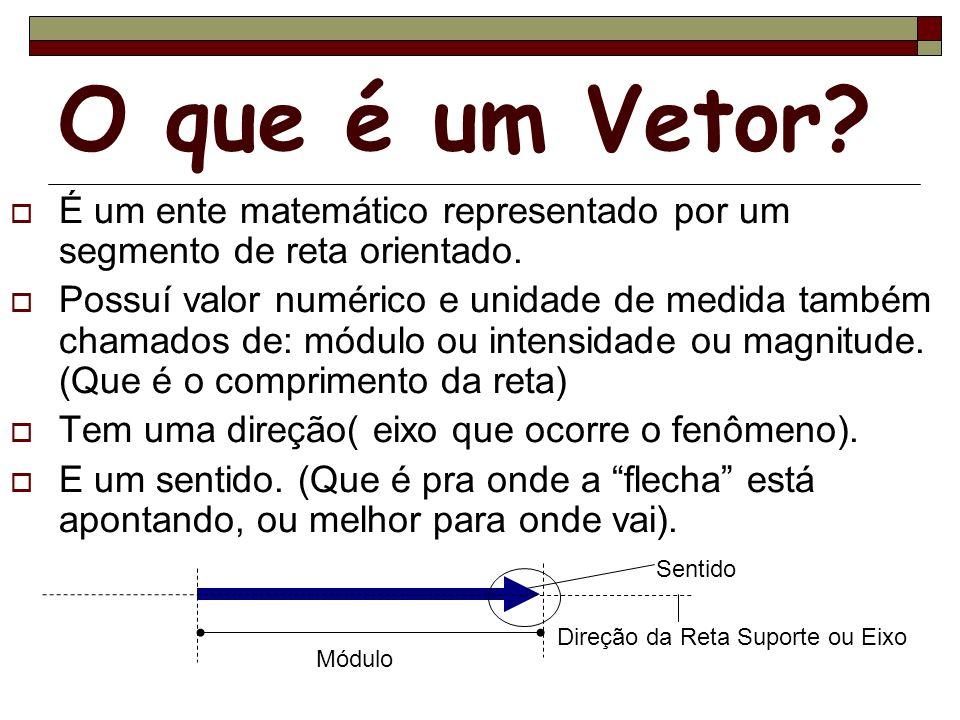 O que é um Vetor? É um ente matemático representado por um segmento de reta orientado. Possuí valor numérico e unidade de medida também chamados de: m