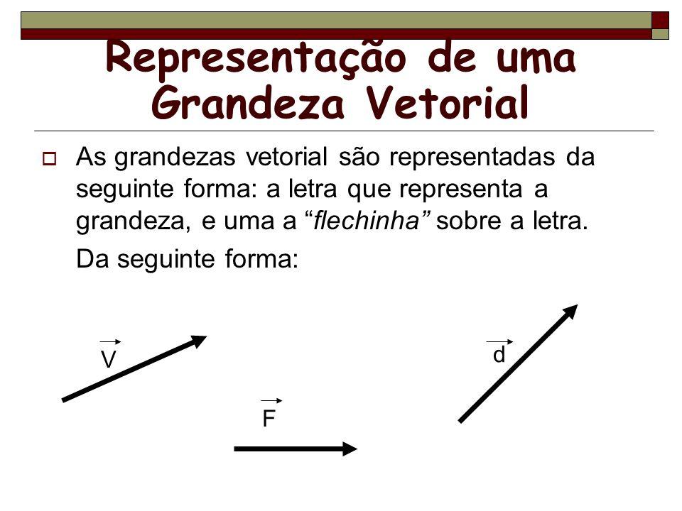 Representação de uma Grandeza Vetorial As grandezas vetorial são representadas da seguinte forma: a letra que representa a grandeza, e uma a flechinha