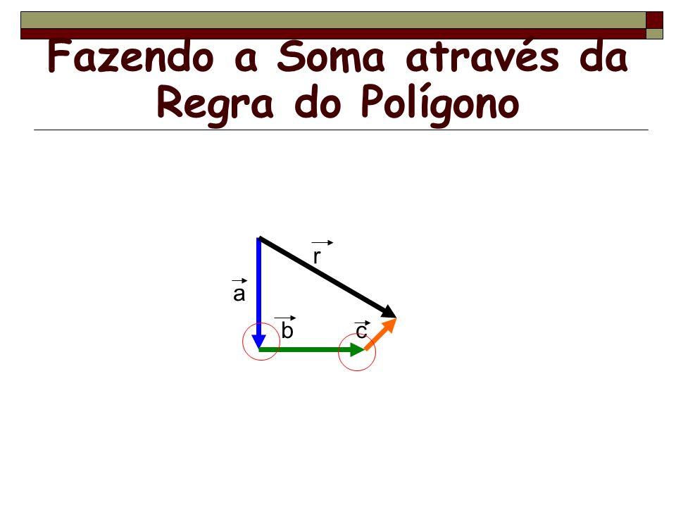 Fazendo a Soma através da Regra do Polígono a bc r