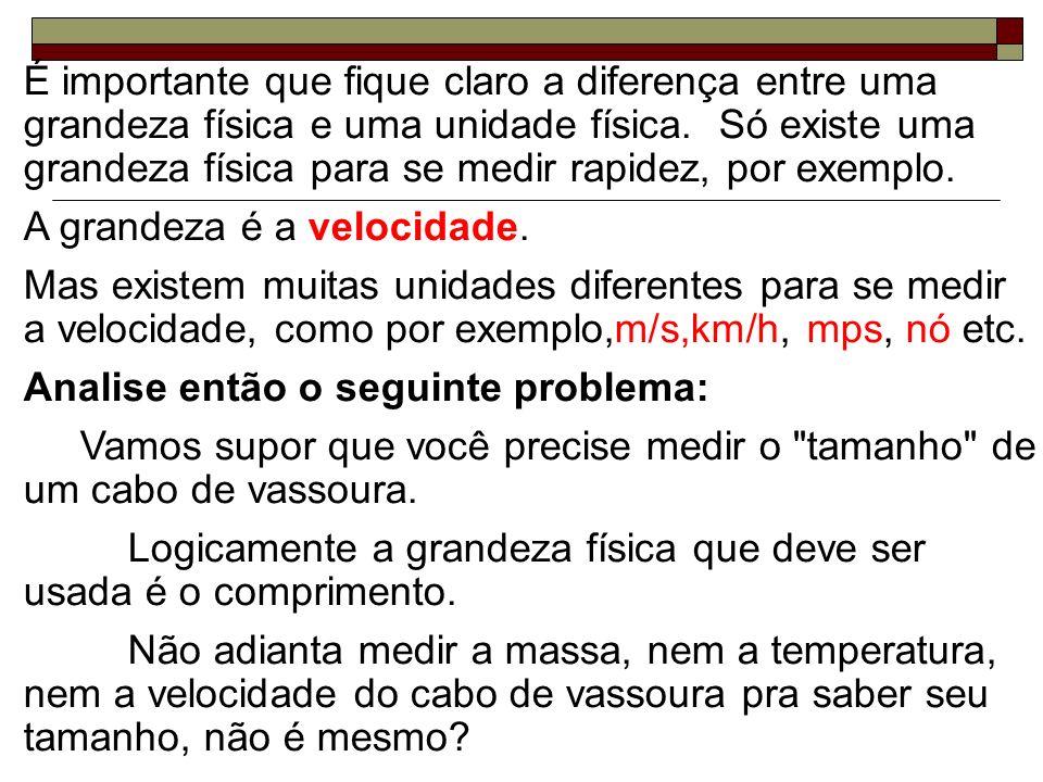 Regra do Paralelogramo É utilizada para realizar a adição de apenas dois vetores.