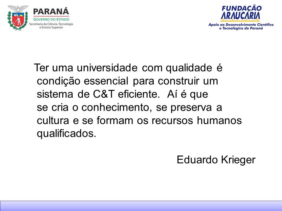 PPG Paraná 2012 PROGRAMAS DE PÓS-GRADUAÇÃO STRICTO SENSU DO PARANÁ Tabela Atualizada CAPES 2011 NOTA NÍVEL TOTAL MDM/DF 3103- 217122 492633 77 5--37- 6--3- 3 112210520239