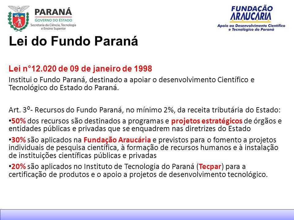 Lei n°12.020 de 09 de janeiro de 1998 Institui o Fundo Paraná, destinado a apoiar o desenvolvimento Científico e Tecnológico do Estado do Paraná.