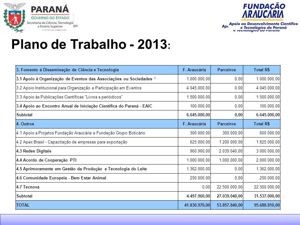 Plano de Trabalho - 2013 : 3.Fomento à Disseminação de Ciência e TecnologiaF.