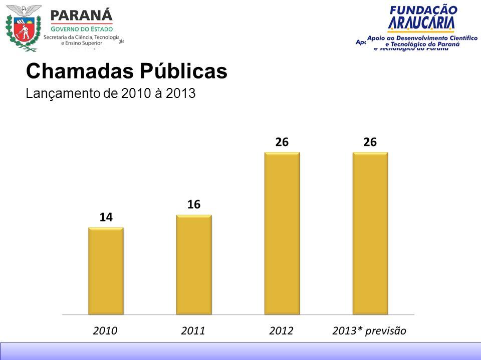 Lançamento de 2010 à 2013 Chamadas Públicas