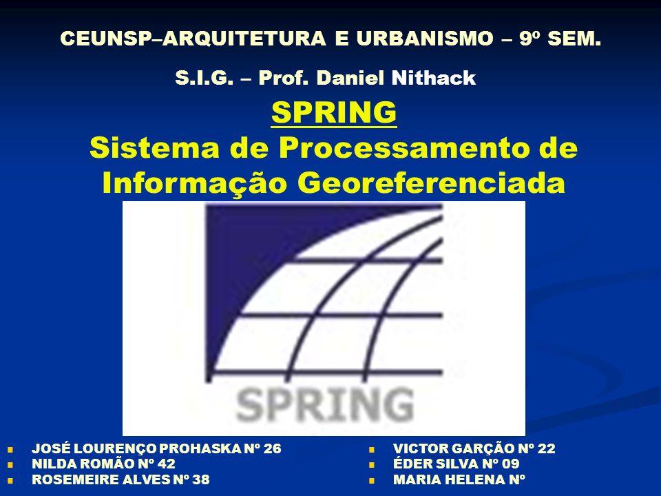 CEUNSP–ARQUITETURA E URBANISMO – 9º SEM.S.I.G. – Prof.