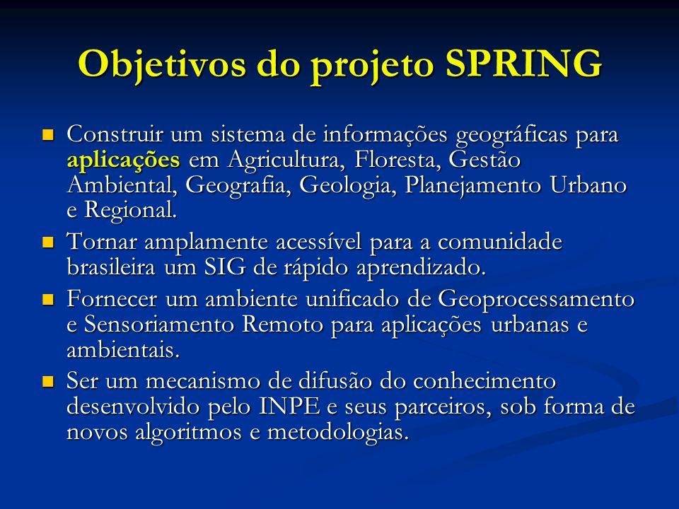 Objetivos do projeto SPRING Construir um sistema de informações geográficas para aplicações em Agricultura, Floresta, Gestão Ambiental, Geografia, Geologia, Planejamento Urbano e Regional.