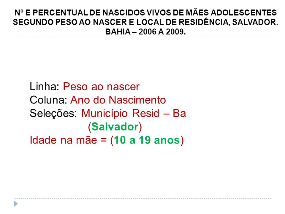 Nº E PERCENTUAL DE NASCIDOS VIVOS DE MÃES ADOLESCENTES SEGUNDO PESO AO NASCER E LOCAL DE RESIDÊNCIA, SALVADOR. BAHIA – 2006 A 2009. Linha: Peso ao nas